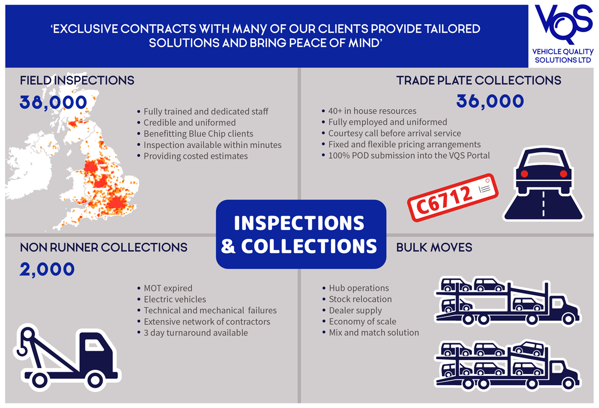 Inspections & Collections Infographic